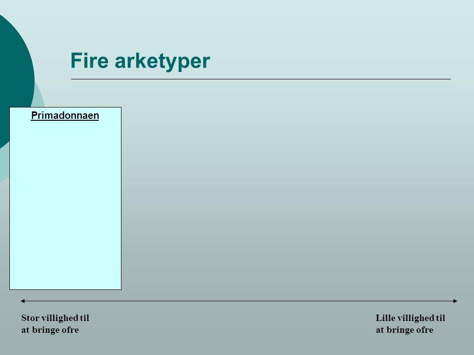 Fire arketyper Primadonnaen Stor villighed til at bringe ofre