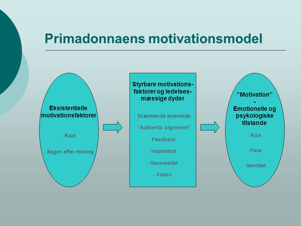Primadonnaens motivationsmodel