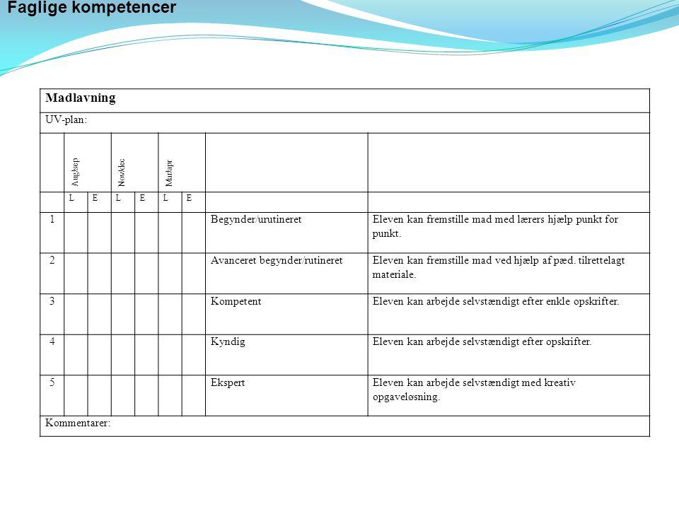 Faglige kompetencer Madlavning UV-plan: 1 Begynder/urutineret