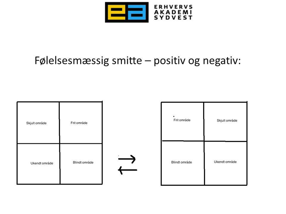 Følelsesmæssig smitte – positiv og negativ: