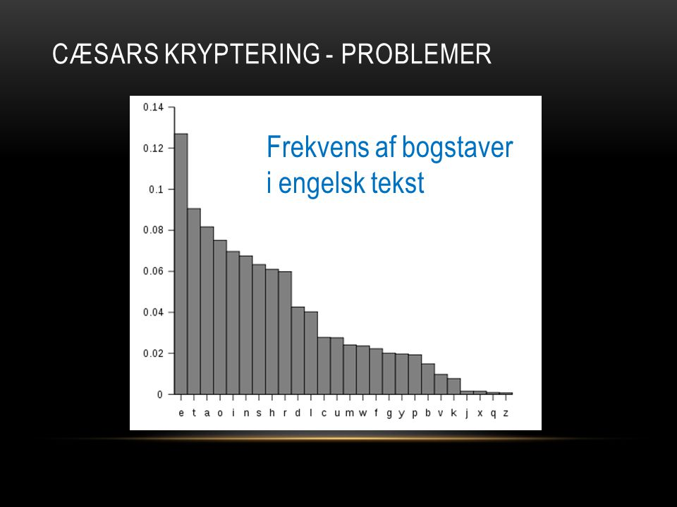 Cæsars Kryptering - problemer