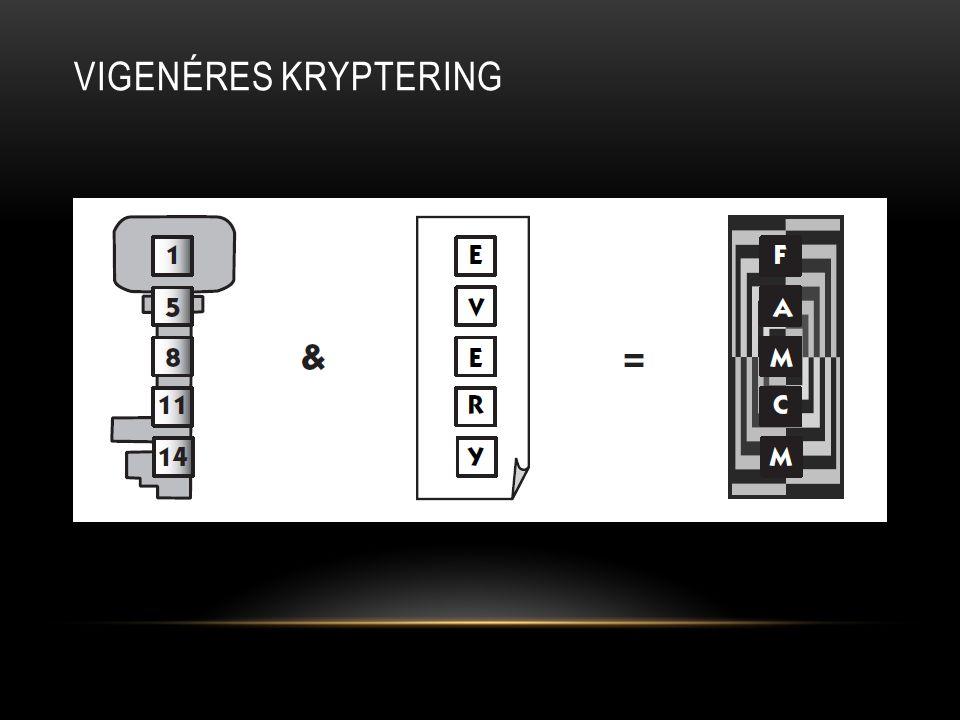 Vigenéres kryptering