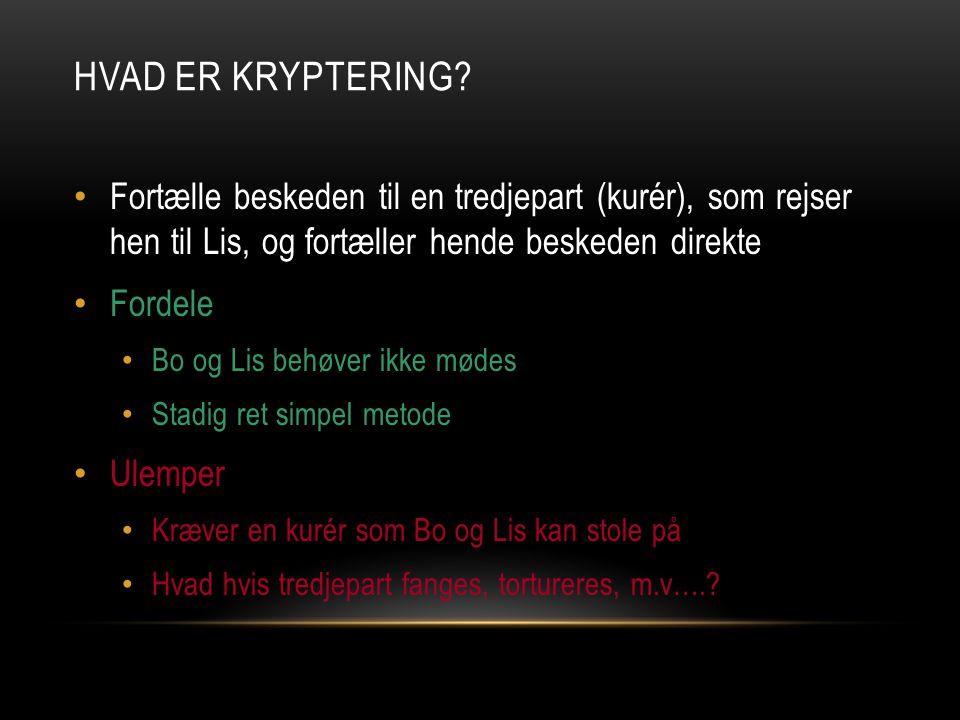 Hvad er kryptering Fortælle beskeden til en tredjepart (kurér), som rejser hen til Lis, og fortæller hende beskeden direkte.
