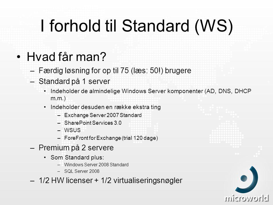I forhold til Standard (WS)