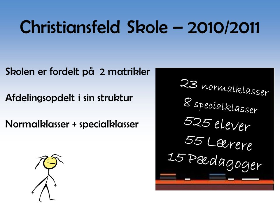 christiansfeld skole tlf