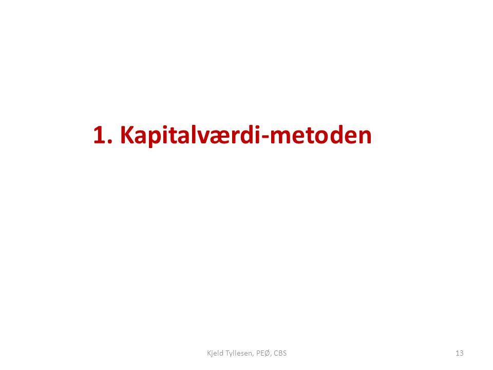 1. Kapitalværdi-metoden