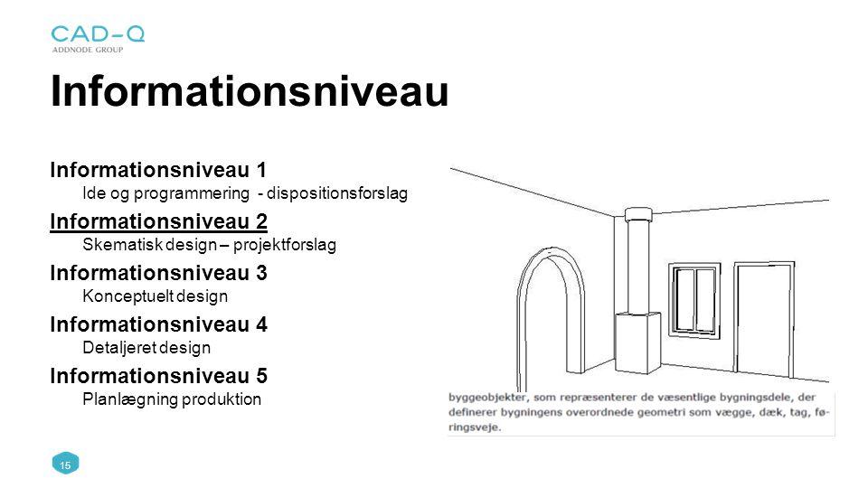 Informationsniveau Informationsniveau 1 Ide og programmering - dispositionsforslag. Informationsniveau 2 Skematisk design – projektforslag.