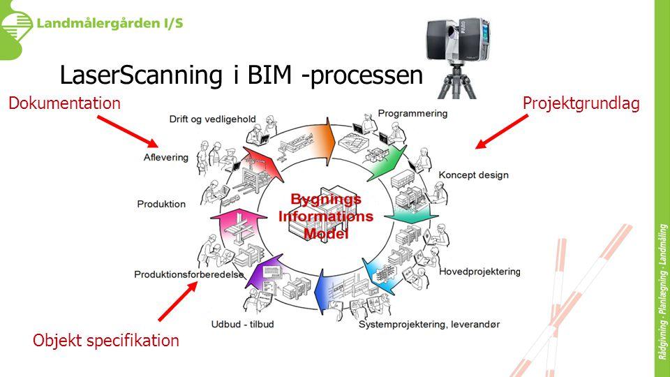 LaserScanning i BIM -processen