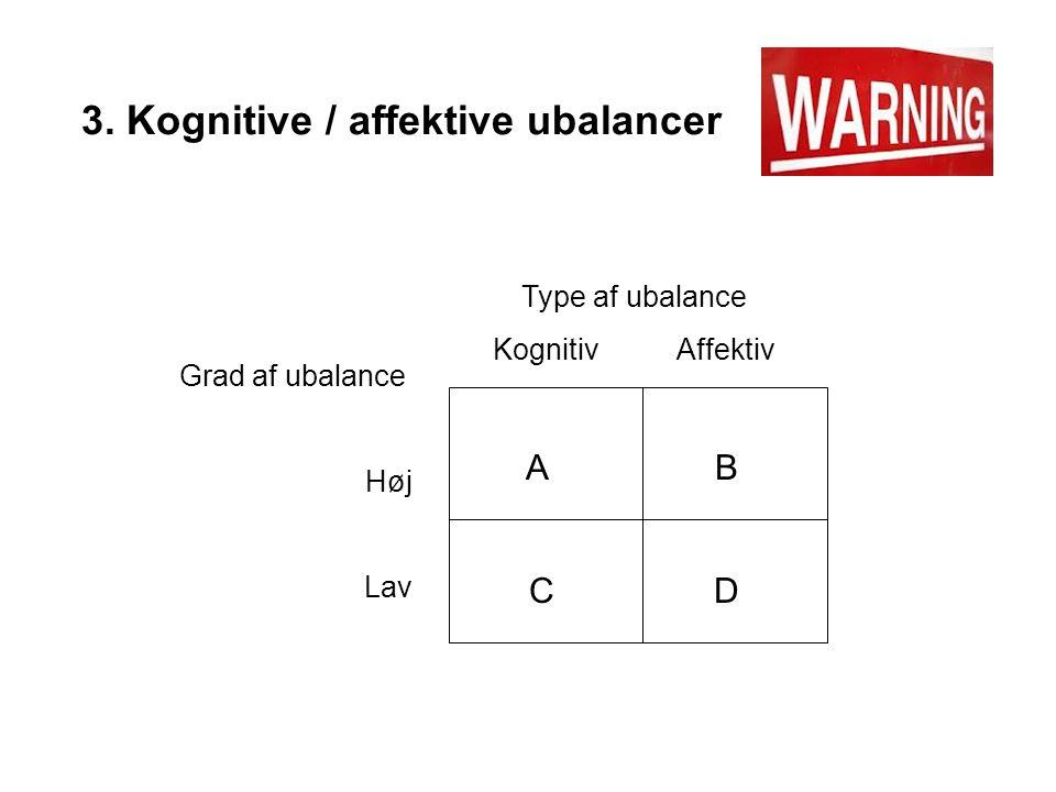 3. Kognitive / affektive ubalancer