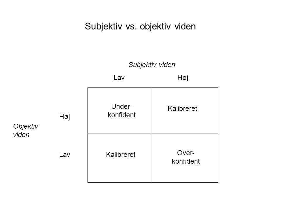 Subjektiv vs. objektiv viden