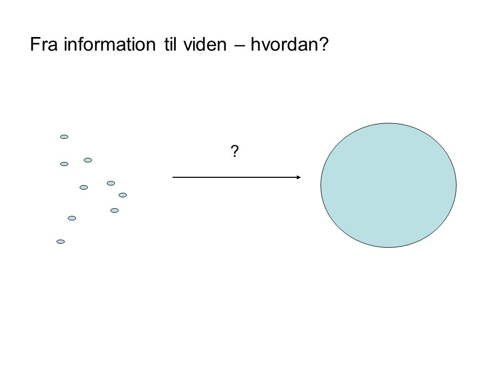 Fra information til viden – hvordan