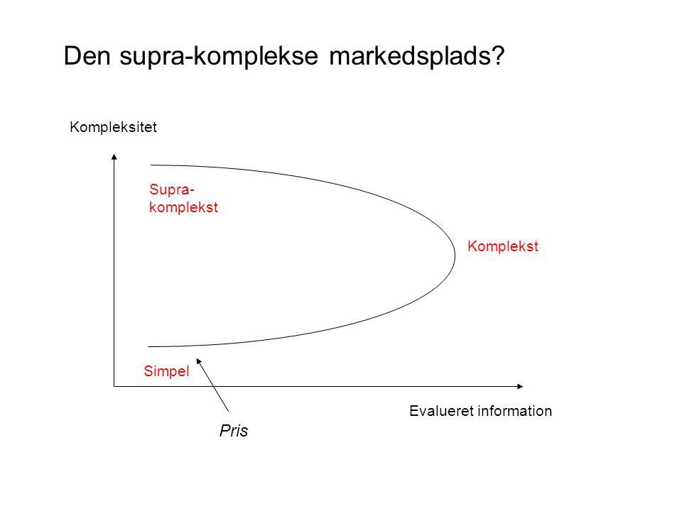 Den supra-komplekse markedsplads