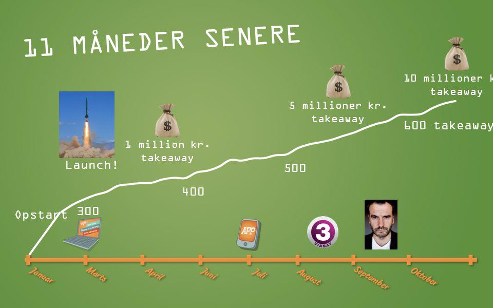 11 MÅNEDER SENERE 600 takeaways Launch! 500 400 300 Opstart