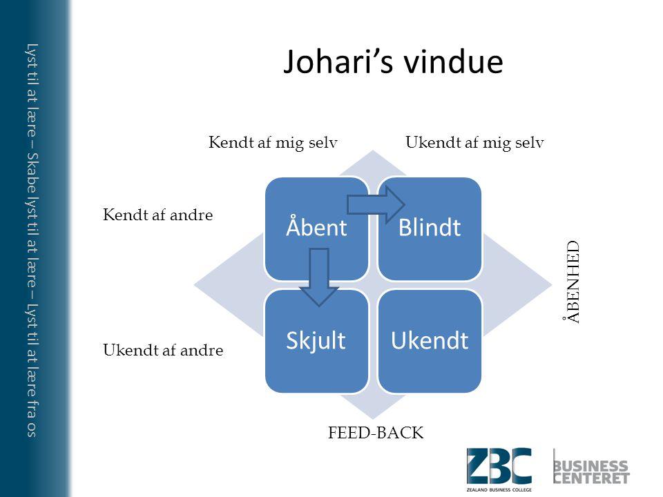 Johari's vindue Blindt Skjult Ukendt Åbent Kendt af mig selv