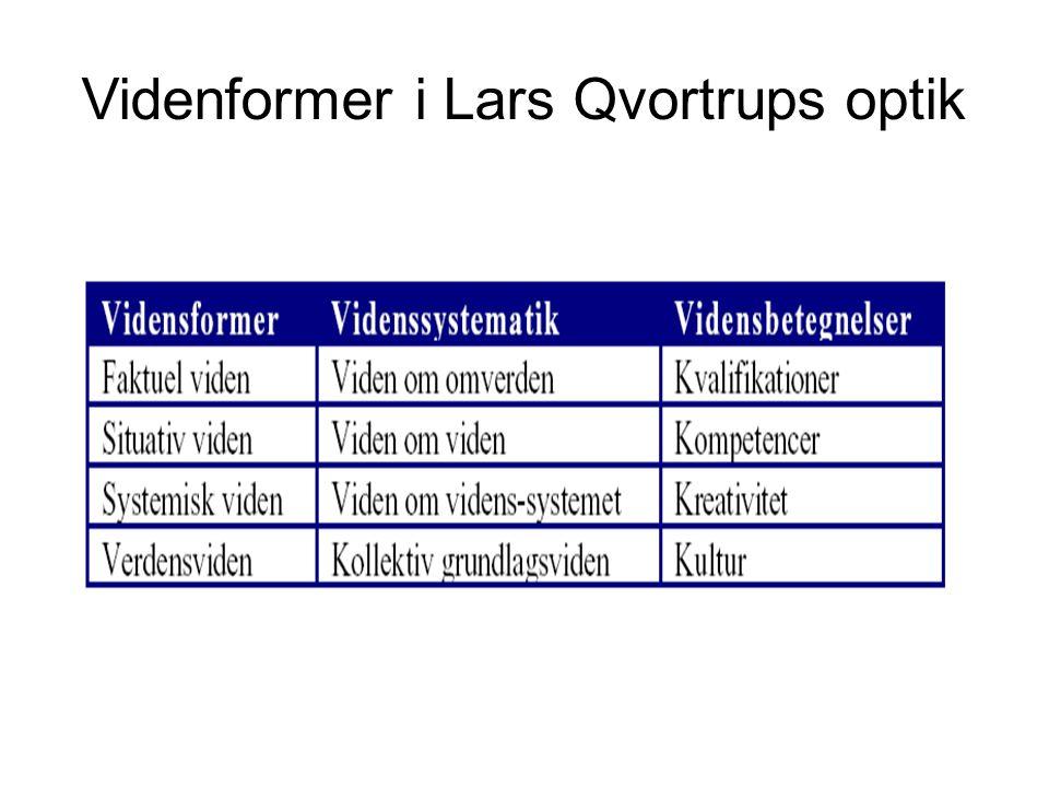 Videnformer i Lars Qvortrups optik
