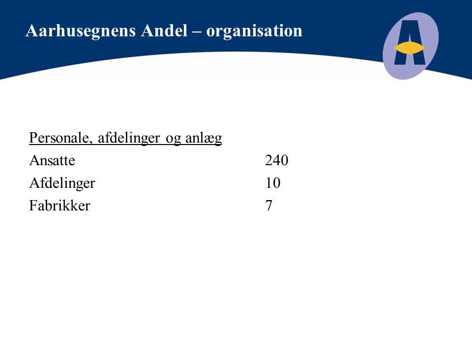 Aarhusegnens Andel – organisation