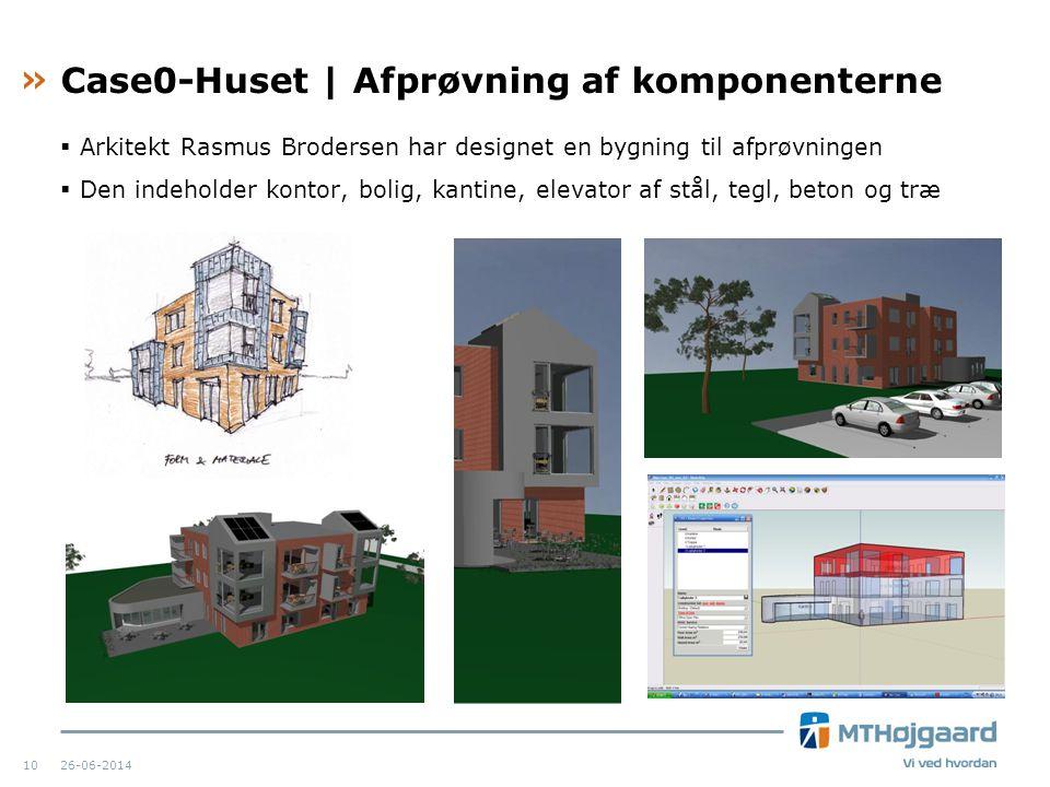 Case0-Huset | Afprøvning af komponenterne