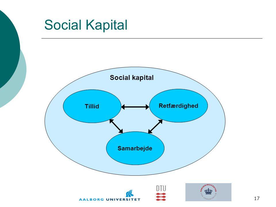 Social Kapital Tillid Retfærdighed Samarbejde Social kapital
