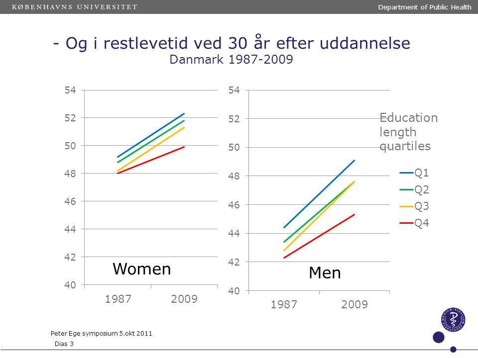 - Og i restlevetid ved 30 år efter uddannelse Danmark 1987-2009