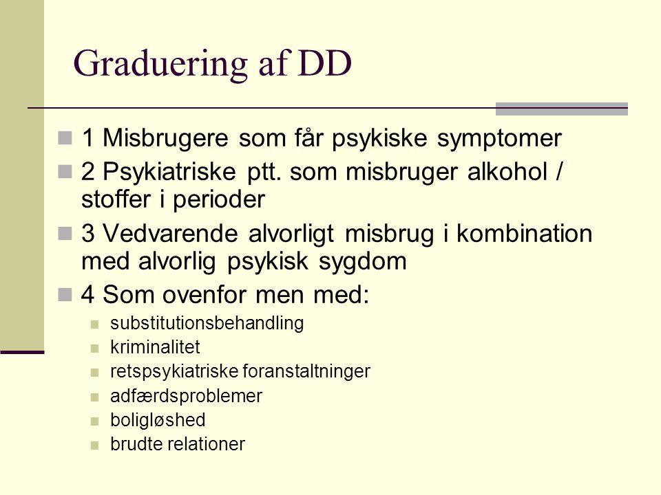 Graduering af DD 1 Misbrugere som får psykiske symptomer