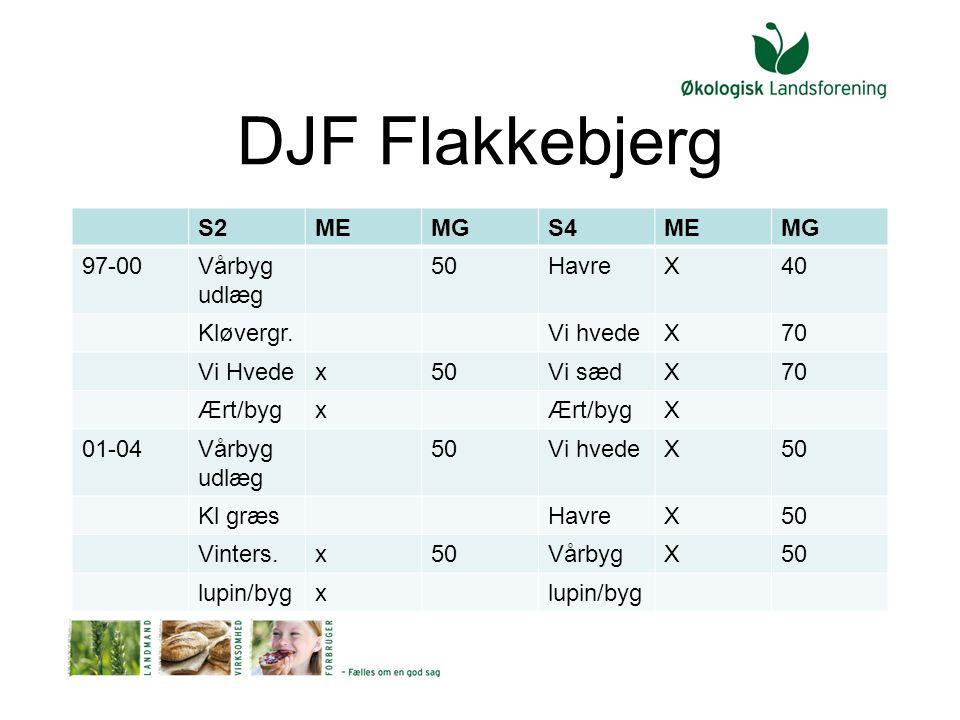 DJF Flakkebjerg S2 ME MG S4 97-00 Vårbyg udlæg 50 Havre X 40 Kløvergr.