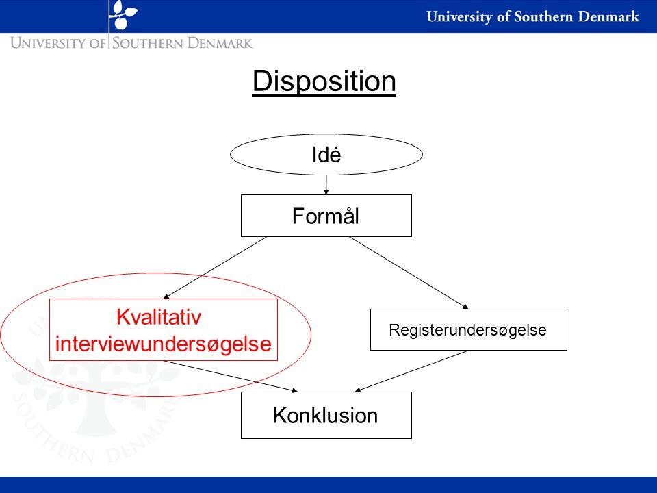Disposition Idé Formål Kvalitativ interviewundersøgelse Konklusion