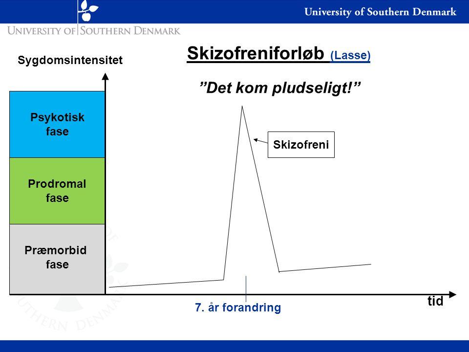 Skizofreniforløb (Lasse)