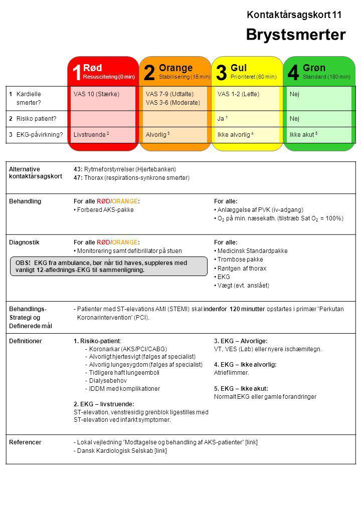 1 2 3 4 Brystsmerter Kontaktårsagskort 11 Rød Resuscitering (0 min)