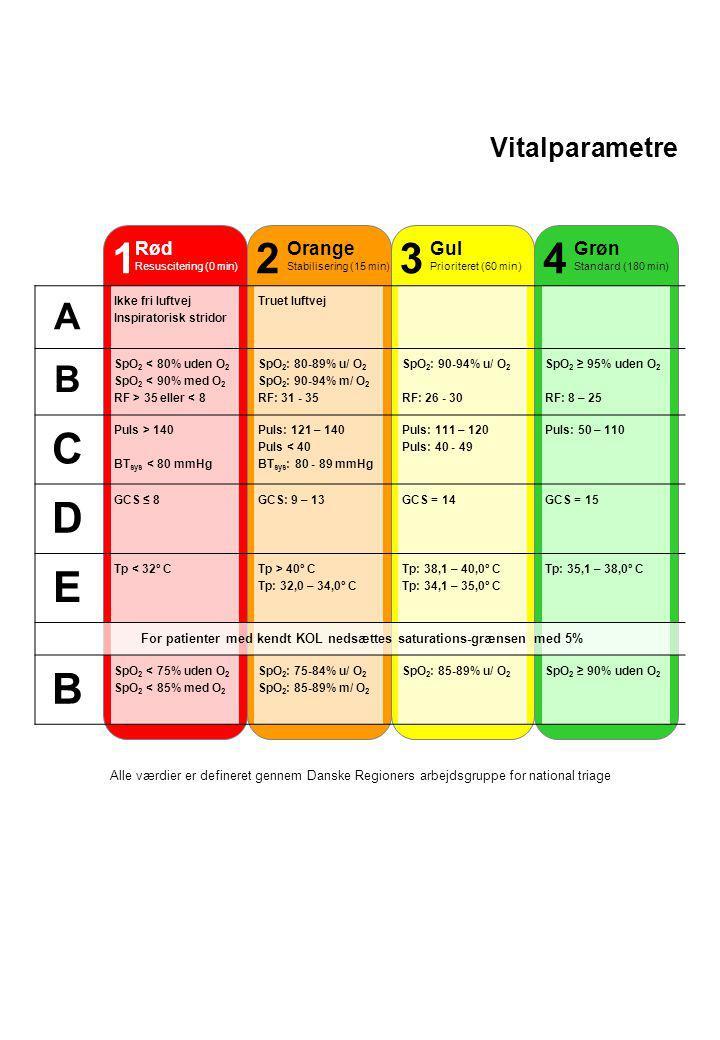 For patienter med kendt KOL nedsættes saturations-grænsen med 5%