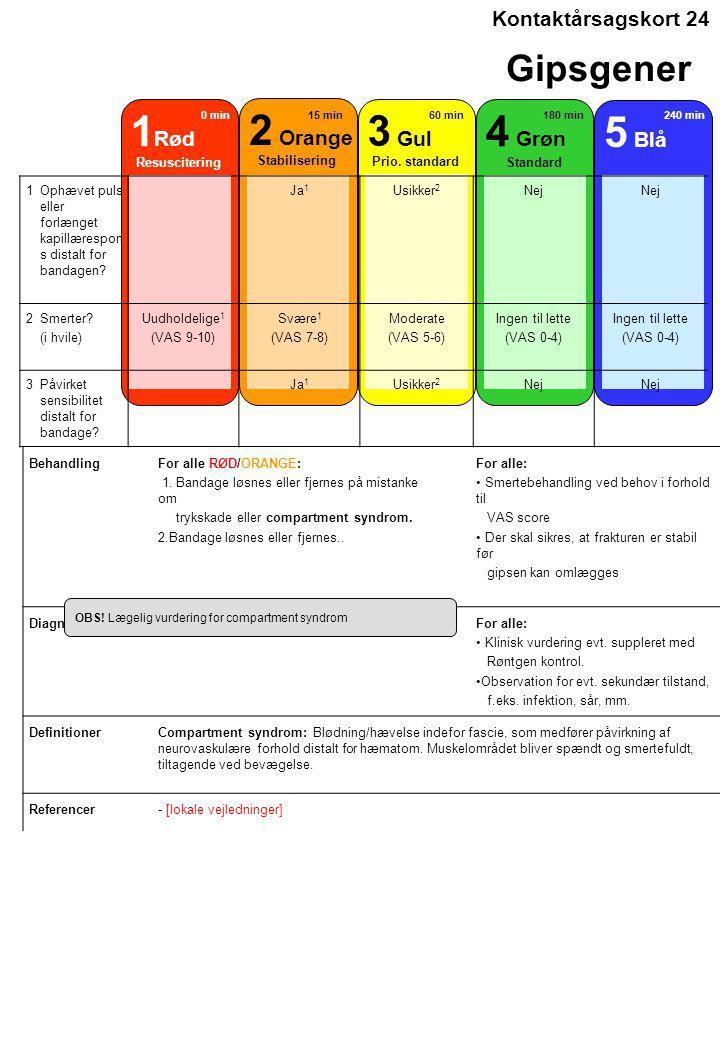 1Rød 2 Orange 3 Gul 4 Grøn 5 Blå Gipsgener Kontaktårsagskort 24