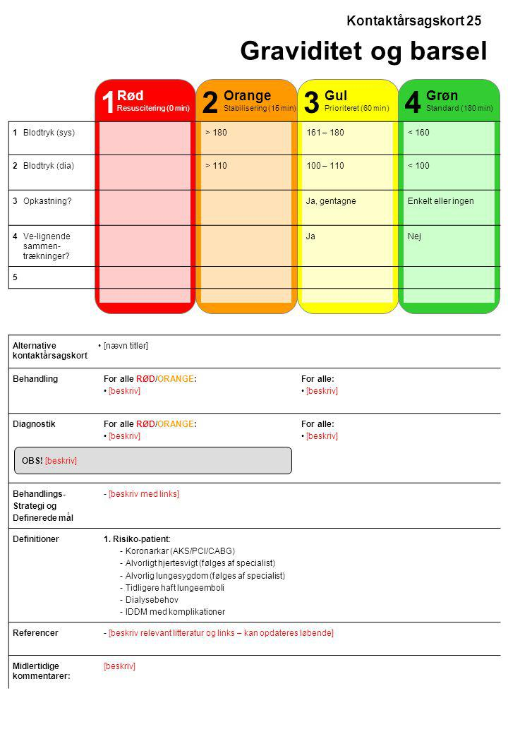 1 2 3 4 Graviditet og barsel Kontaktårsagskort 25