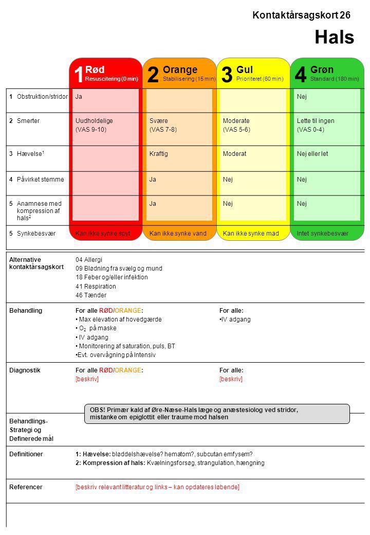 1 2 3 4 Hals Kontaktårsagskort 26 Rød Resuscitering (0 min) Orange Gul