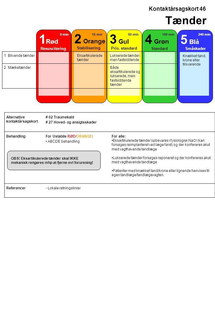 1Rød 2 Orange 3 Gul 4 Grøn 5 Blå Tænder Kontaktårsagskort 46
