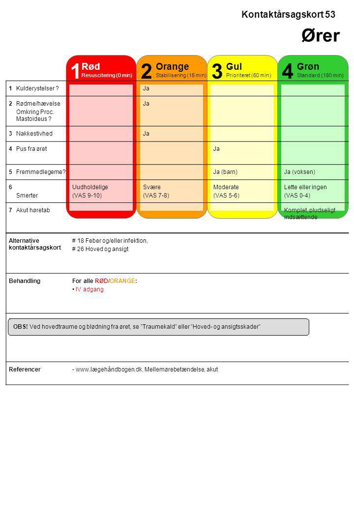 1 2 3 4 Ører Kontaktårsagskort 53 Rød Resuscitering (0 min) Orange Gul