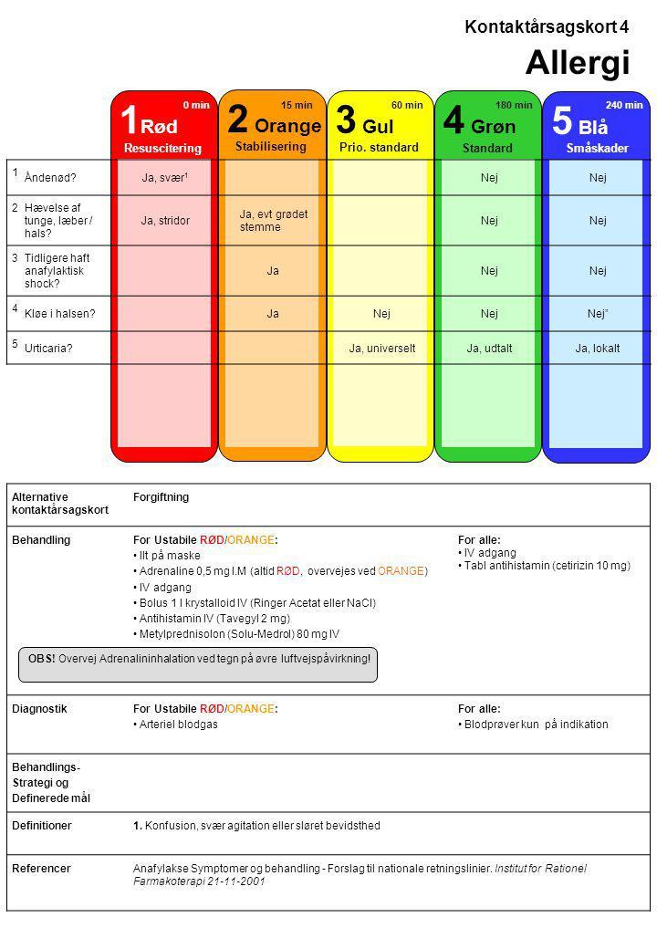 1Rød 2 Orange 3 Gul 4 Grøn 5 Blå Allergi Kontaktårsagskort 4