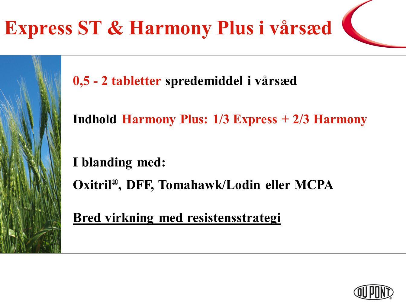 Express ST & Harmony Plus i vårsæd