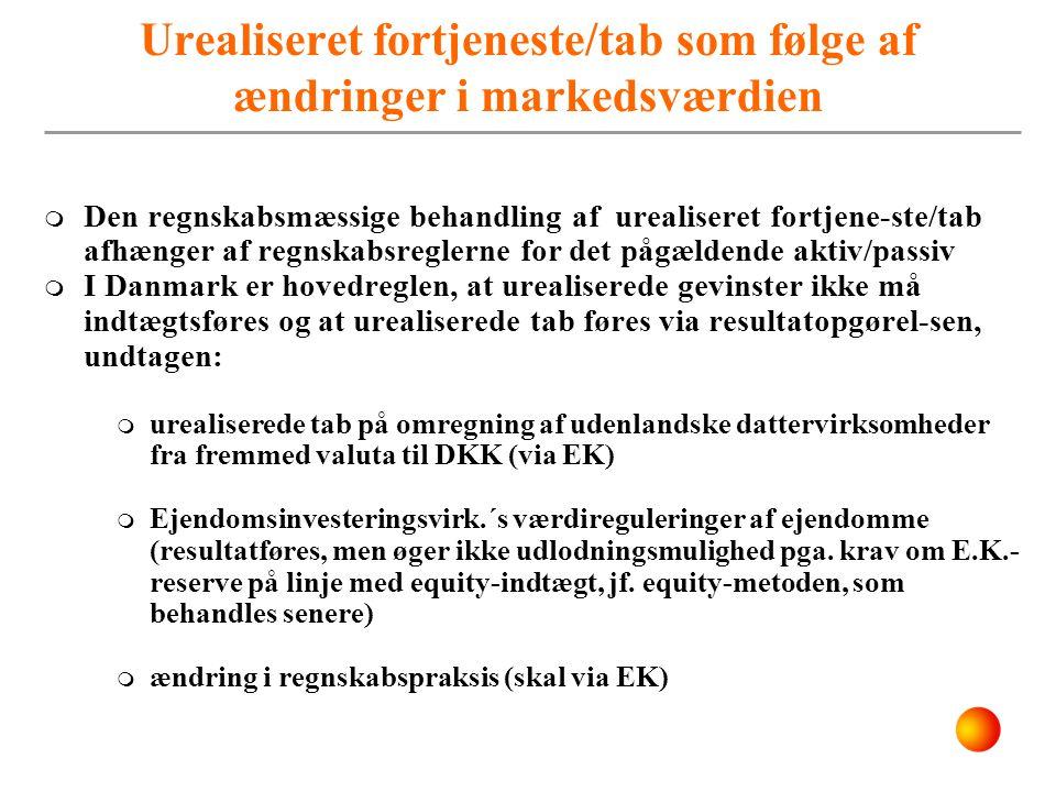 Urealiseret fortjeneste/tab som følge af ændringer i markedsværdien