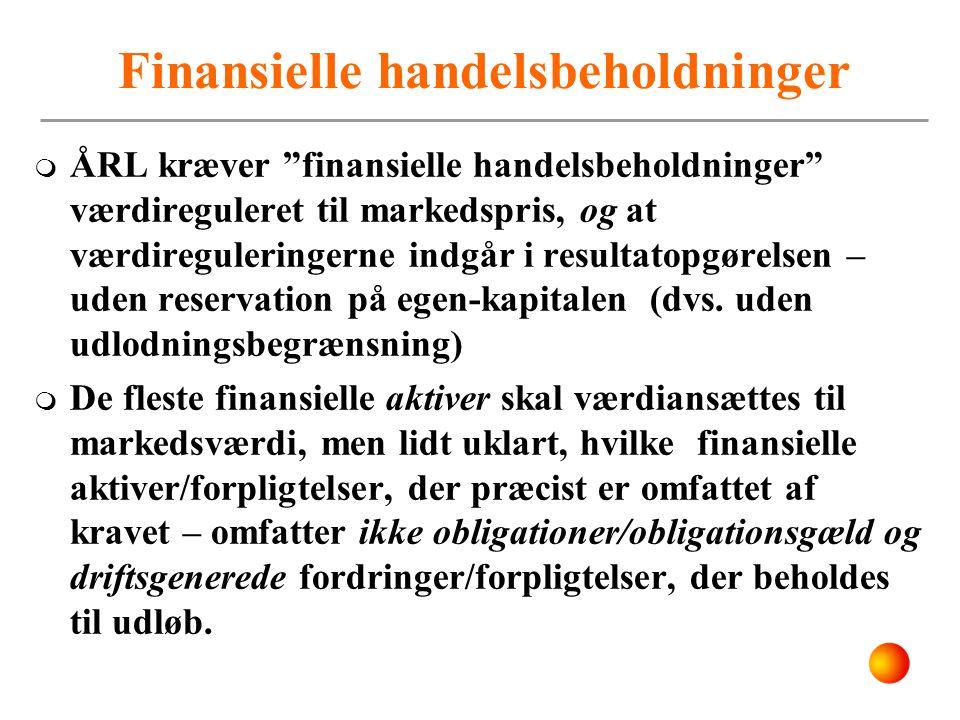 Finansielle handelsbeholdninger