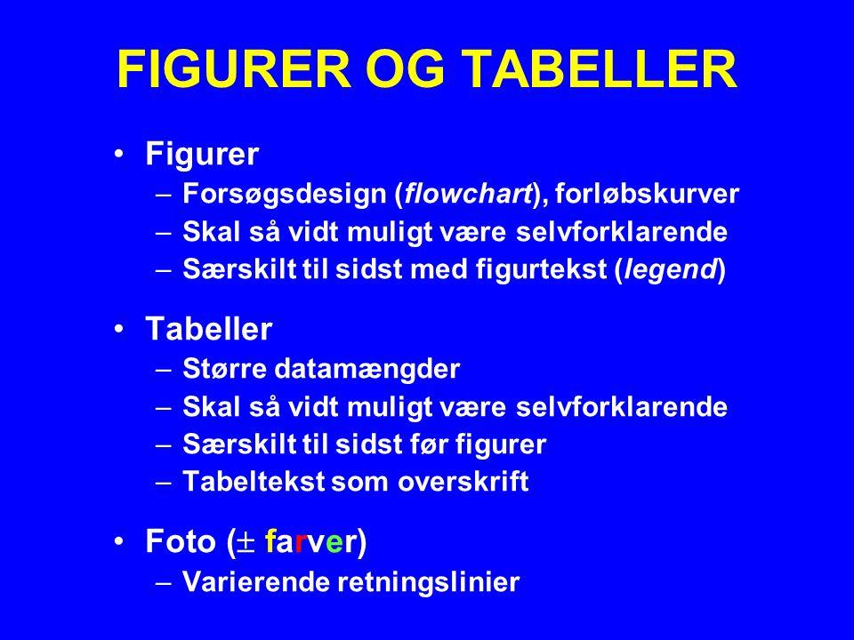 FIGURER OG TABELLER Figurer Tabeller Foto ( farver)