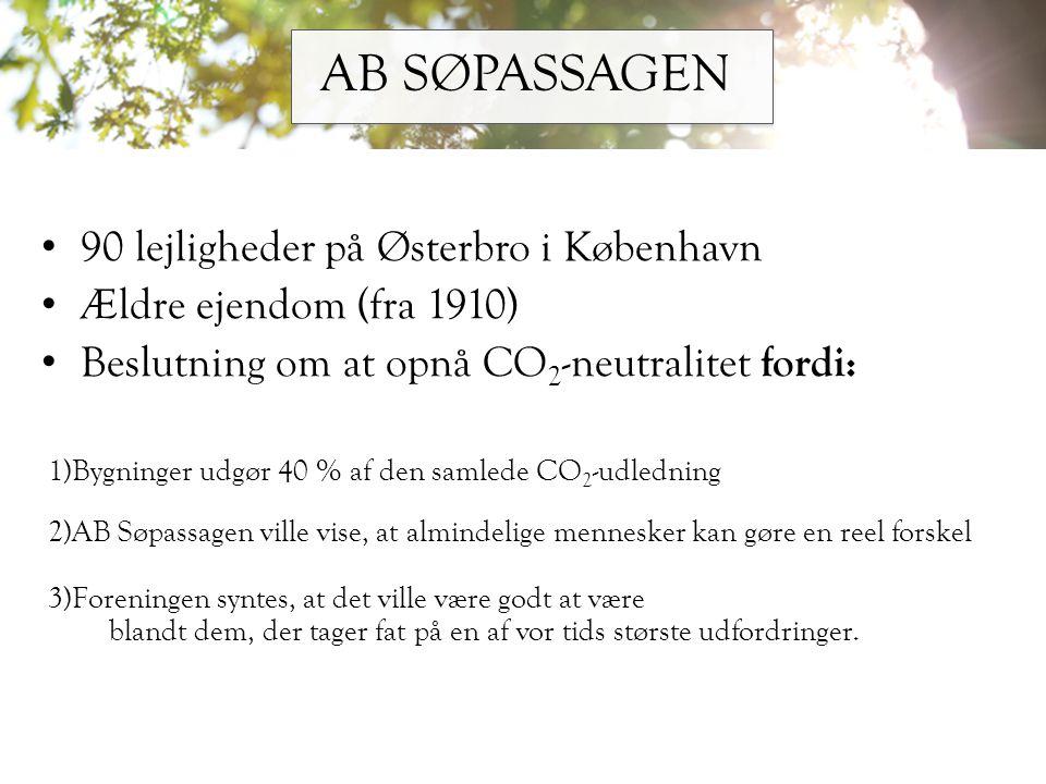 AB SØPASSAGEN 90 lejligheder på Østerbro i København