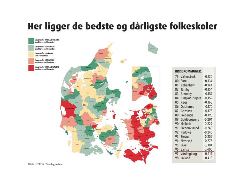 At Vordingborg Kommunes folkeskoler ligger dårligt i forhold til hvor de burde ligge, er desværre blevet bekræftet så sent som i februar 2013, hvor en CEPOS-undersøgelse placerede Vordingborg Kommune som den næstdårligste i Danmark, kun undergået af Lolland Kommune.