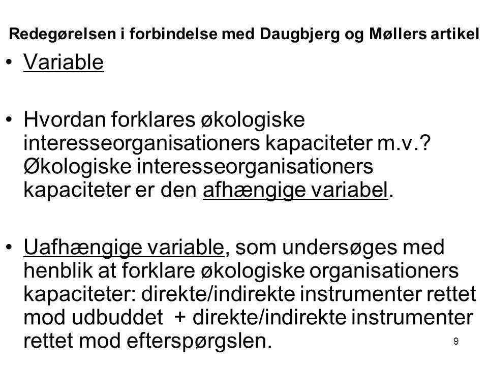Redegørelsen i forbindelse med Daugbjerg og Møllers artikel