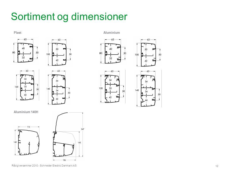 Sortiment og dimensioner