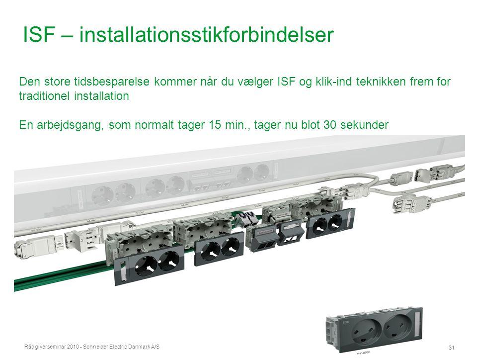 ISF – installationsstikforbindelser