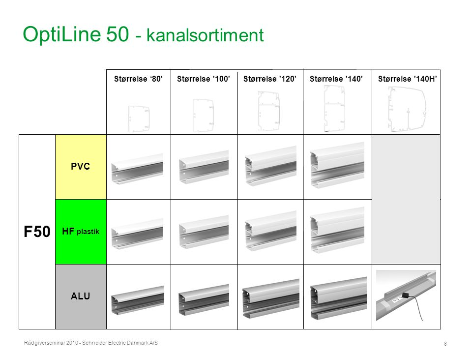 OptiLine 50 - kanalsortiment