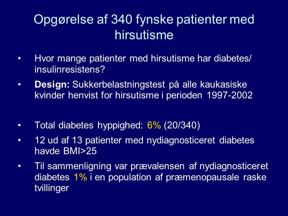 Opgørelse af 340 fynske patienter med hirsutisme