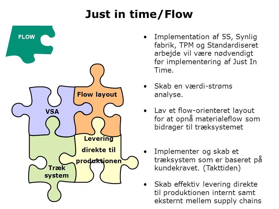 Just in time/Flow FLOW. Implementation af 5S, Synlig fabrik, TPM og Standardiseret arbejde vil være nødvendigt før implementering af Just In Time.