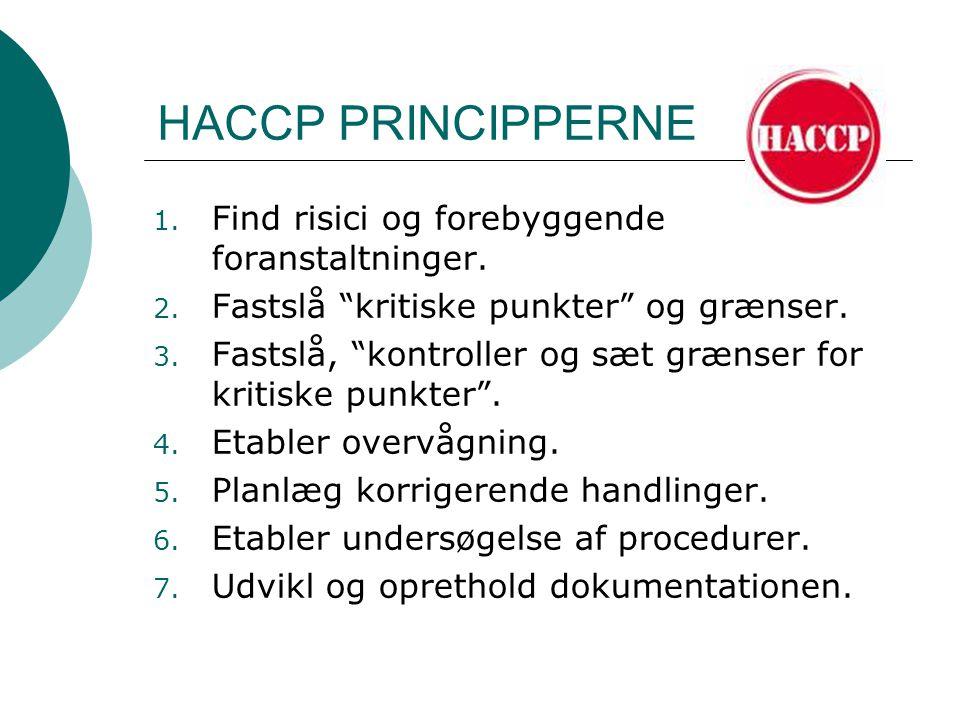 HACCP PRINCIPPERNE Find risici og forebyggende foranstaltninger.