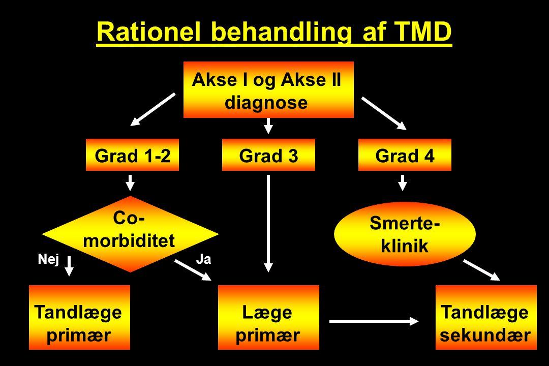 Rationel behandling af TMD