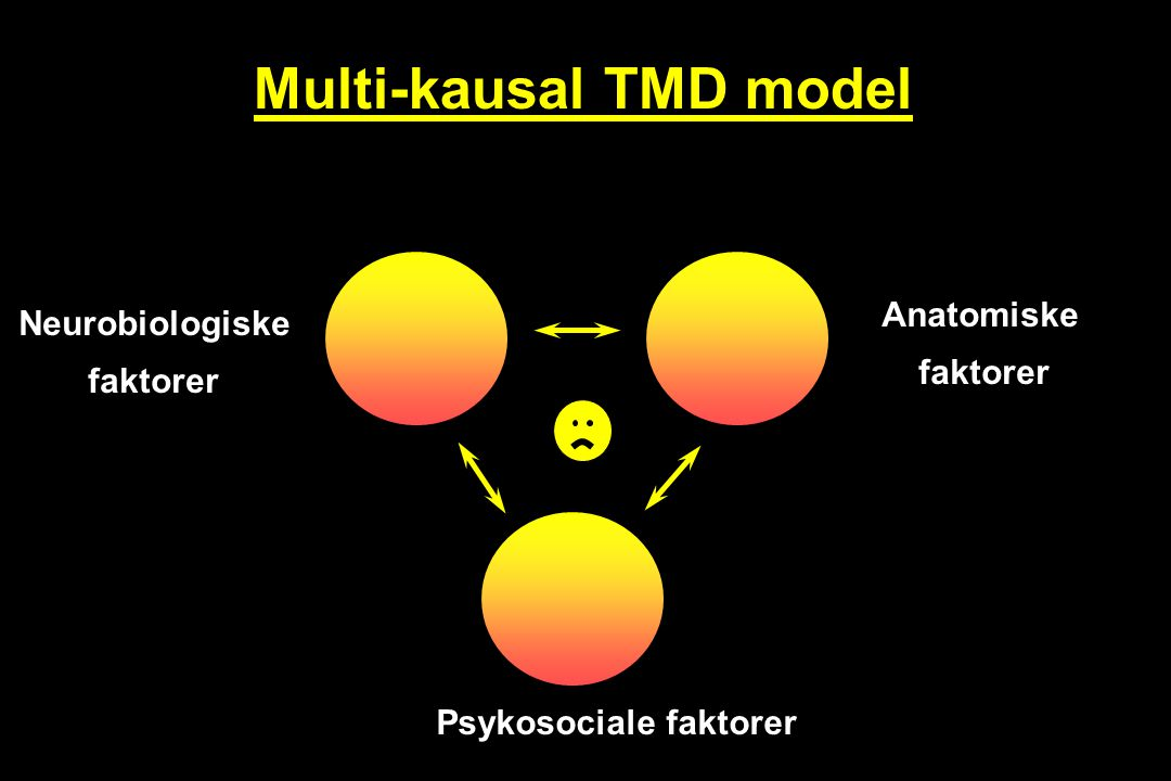 Multi-kausal TMD model